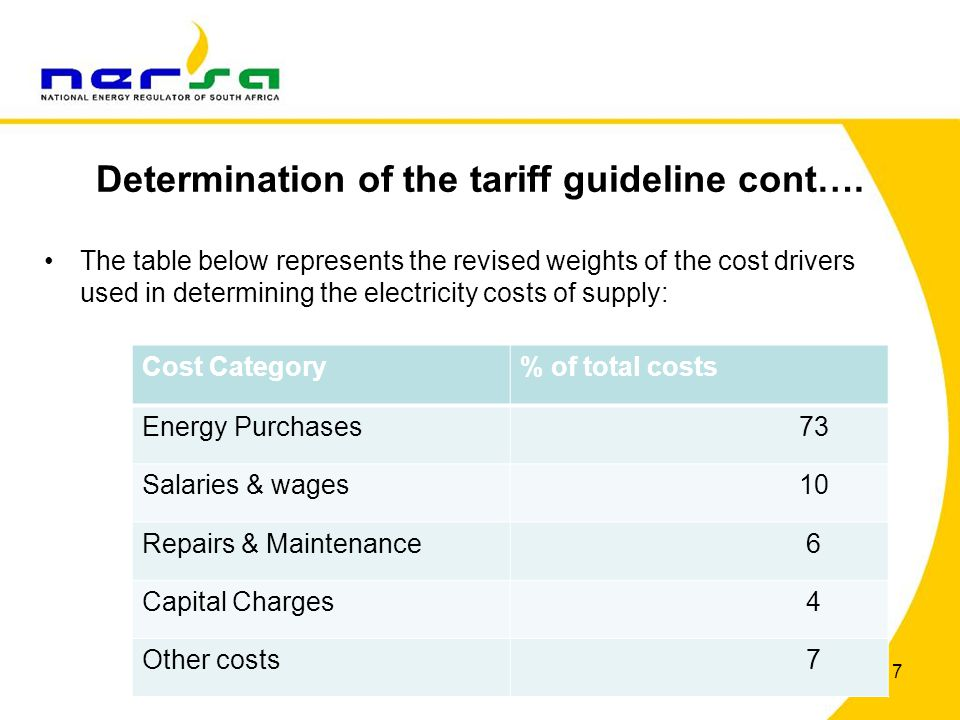 Determination of the tariff guideline cont….