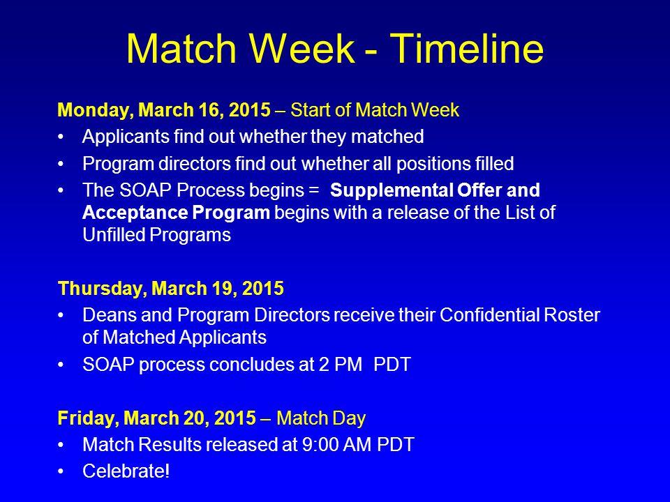 Match Week - Timeline Monday, March 16, 2015 – Start of Match Week