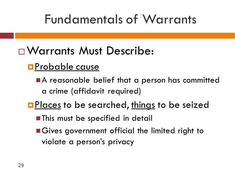 Fundamentals of Warrants