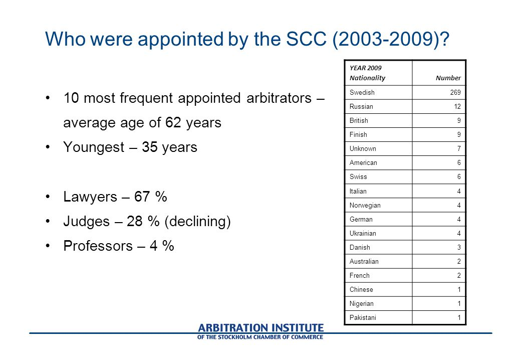Who were appointed by the SCC (2003-2009)
