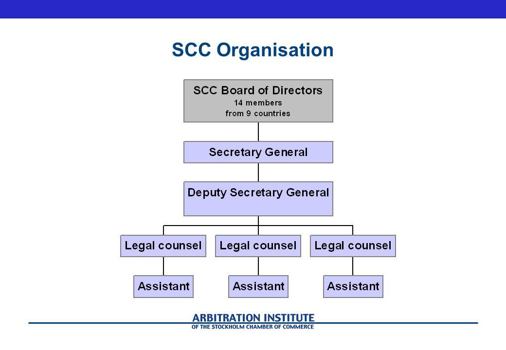 SCC Organisation