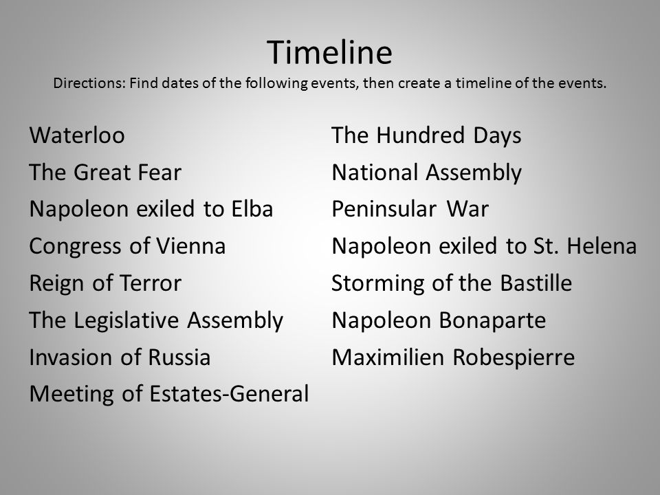 Timeline Directions: Find dates of the following events, then create a timeline of the events.
