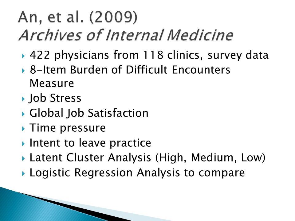 An, et al. (2009) Archives of Internal Medicine