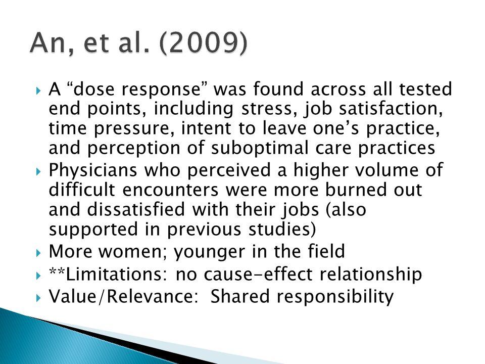 An, et al. (2009)