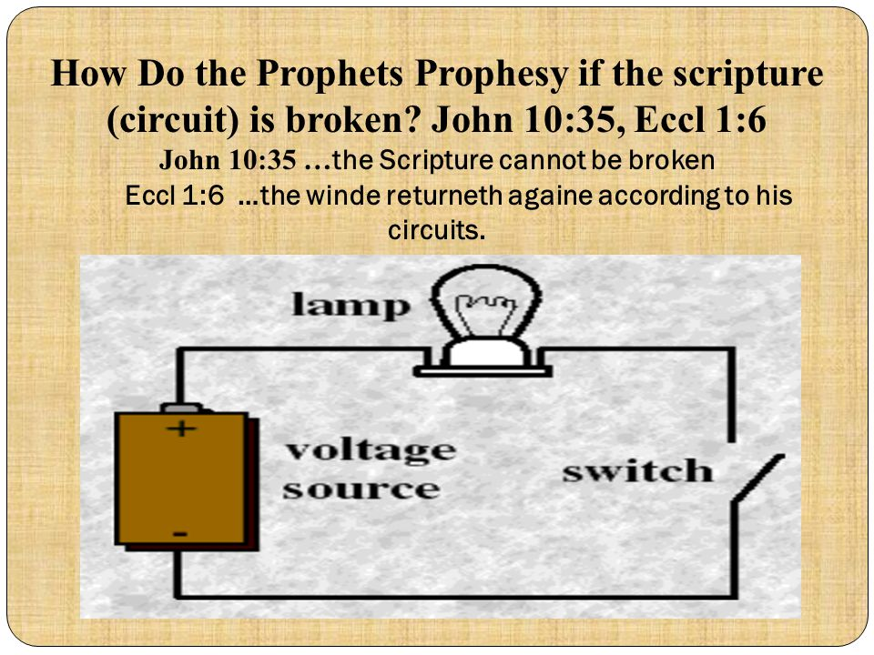 How Do the Prophets Prophesy if the scripture (circuit) is broken