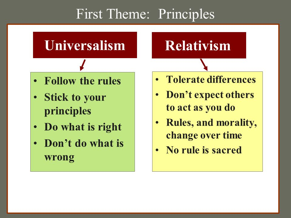 First Theme: Principles