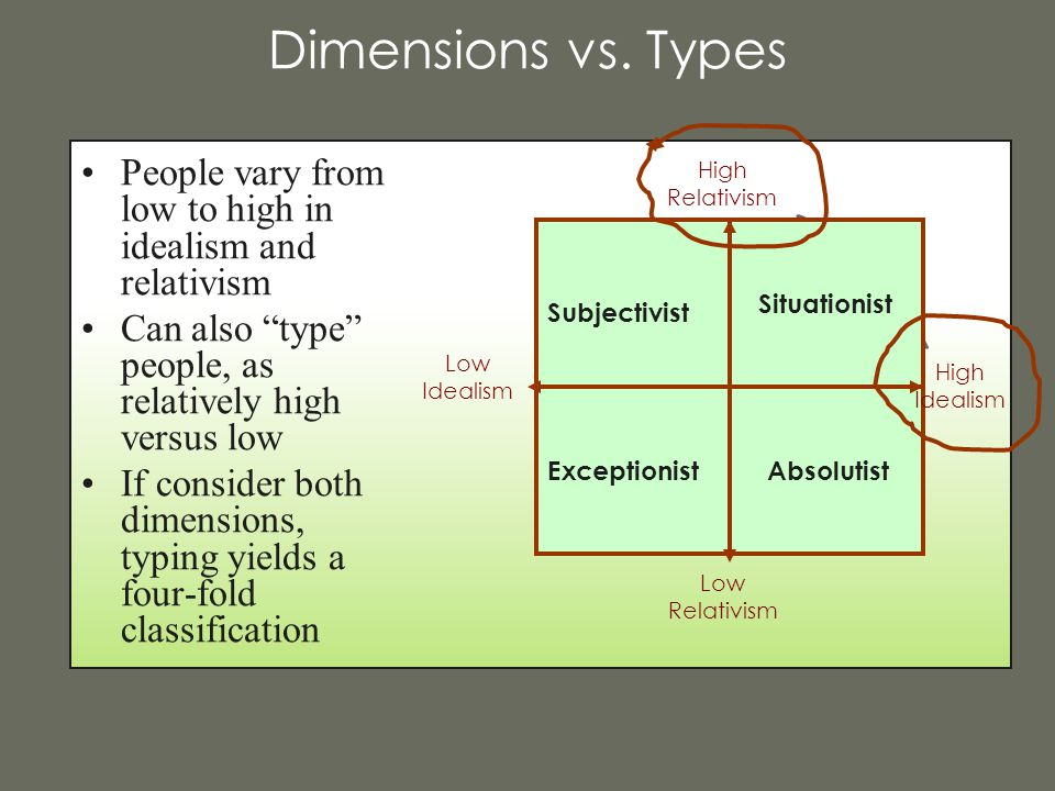 Dimensions vs. Types People vary from low to high in idealism and relativism. Can also type people, as relatively high versus low.