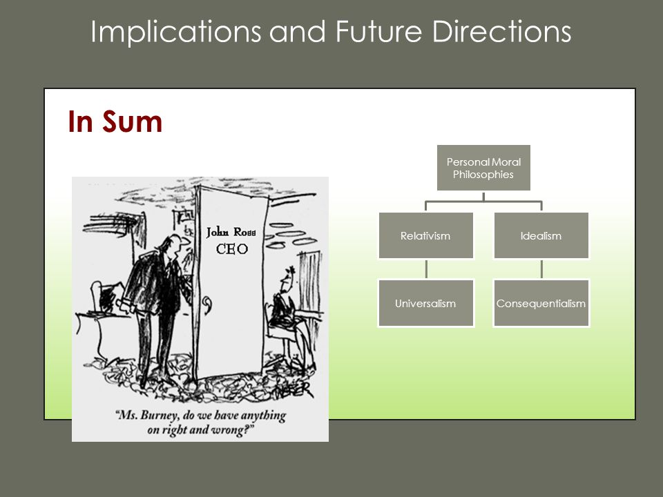 Implications and Future Directions