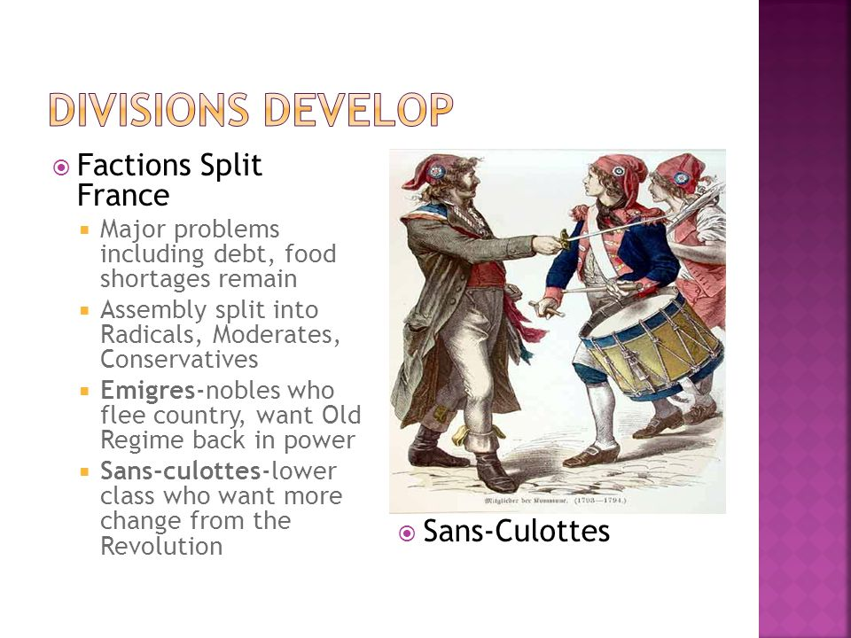 Divisions develop Factions Split France Sans-Culottes