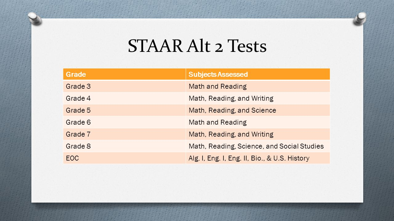STAAR Alt 2 Tests Grade Subjects Assessed Grade 3 Math and Reading