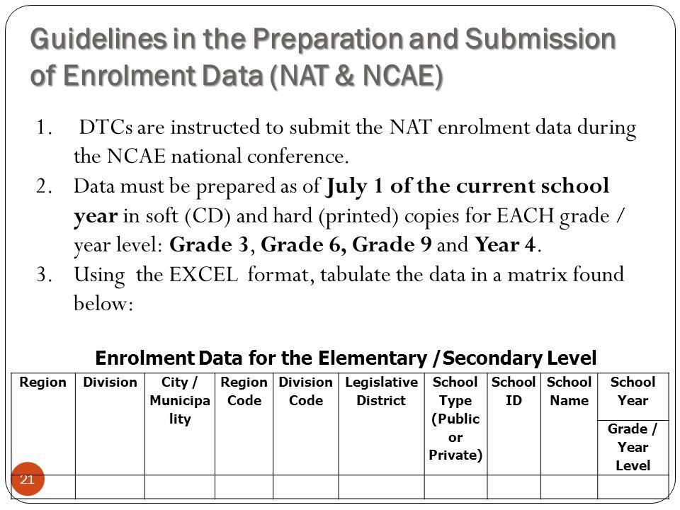 Enrolment Data for the Elementary /Secondary Level