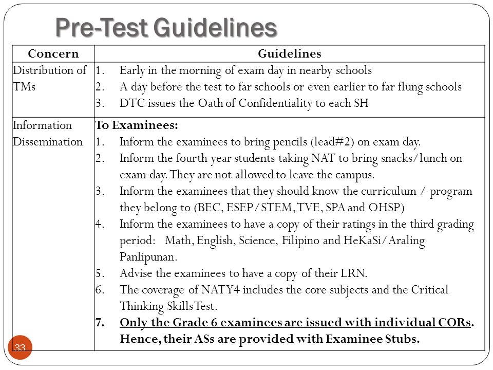 Pre-Test Guidelines Concern Guidelines Distribution of TMs