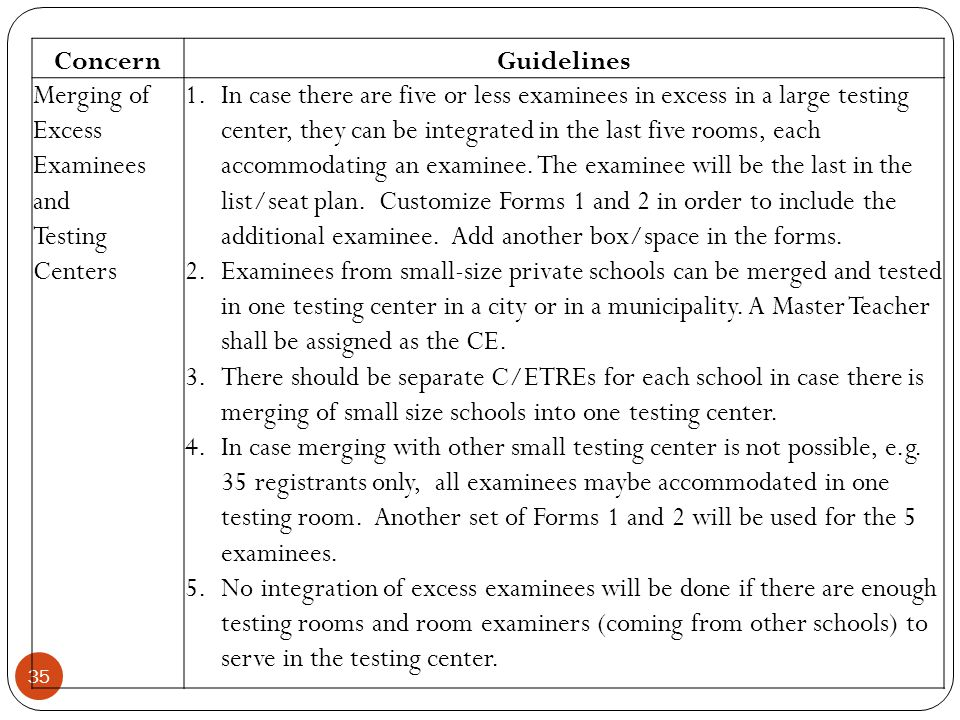 Concern Guidelines. Merging of Excess Examinees and. Testing Centers.
