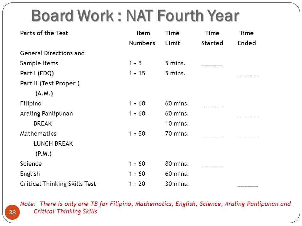 Board Work : NAT Fourth Year