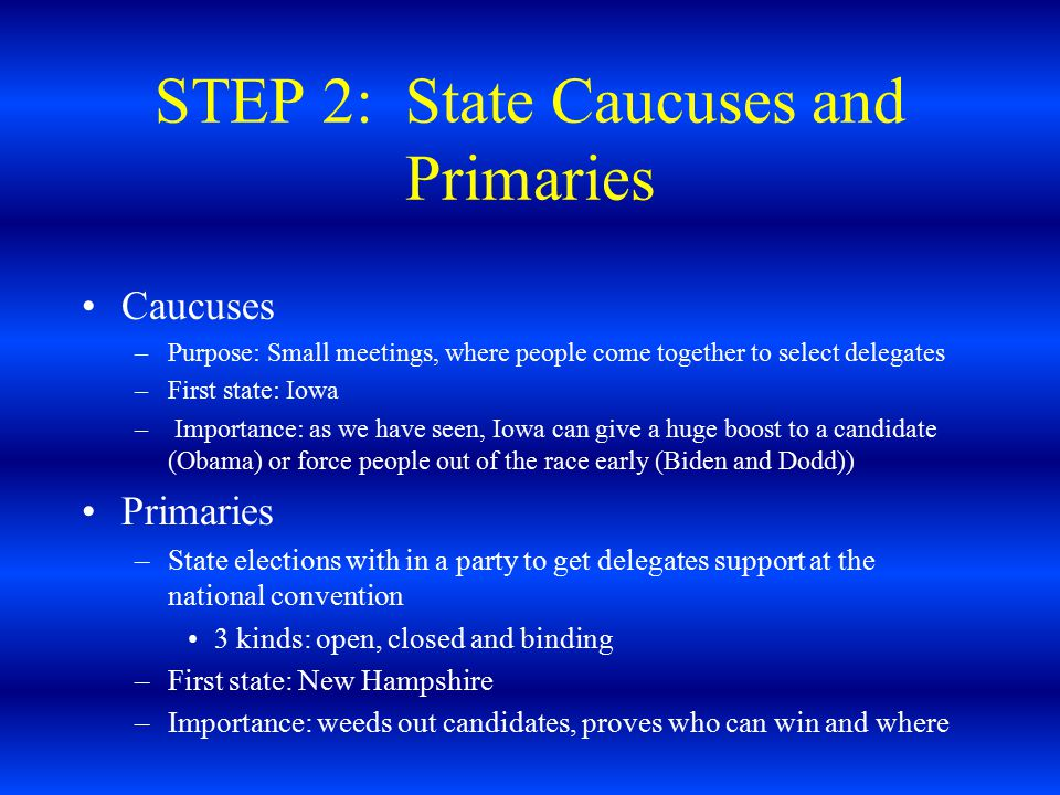 STEP 2: State Caucuses and Primaries