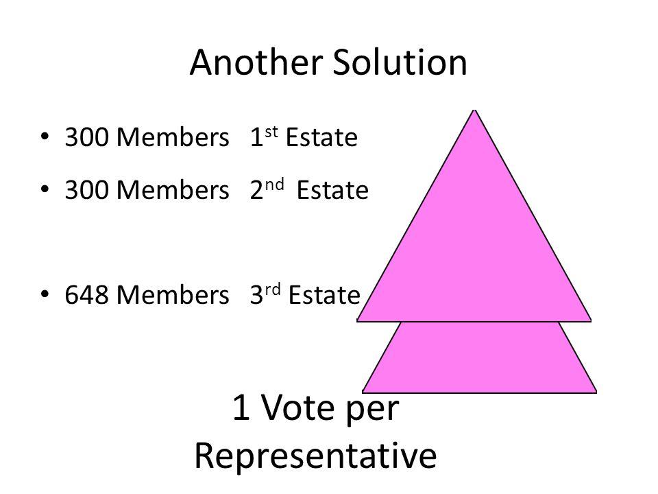 1 Vote per Representative