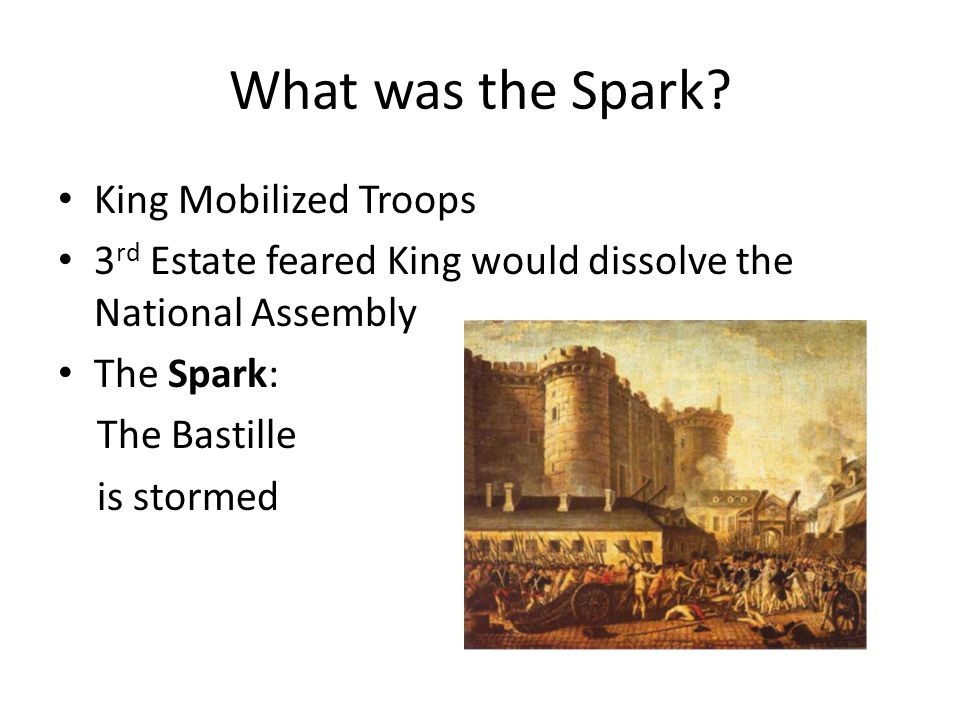What was the Spark King Mobilized Troops