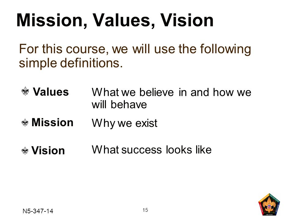 Mission, Values, Vision For this course, we will use the following simple definitions. Values. Mission.