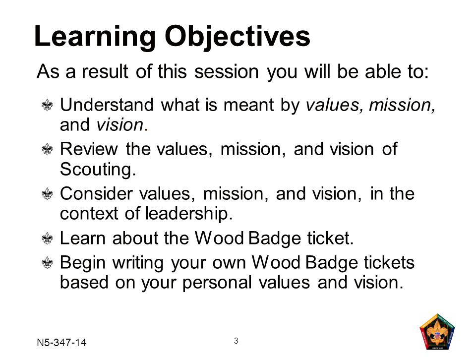 Learning Objectives As a result of this session you will be able to: