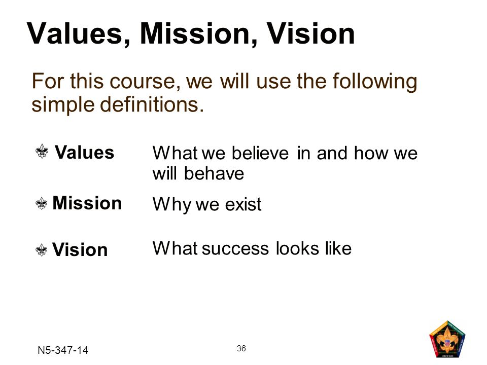 Values, Mission, Vision For this course, we will use the following simple definitions. Values. Mission.