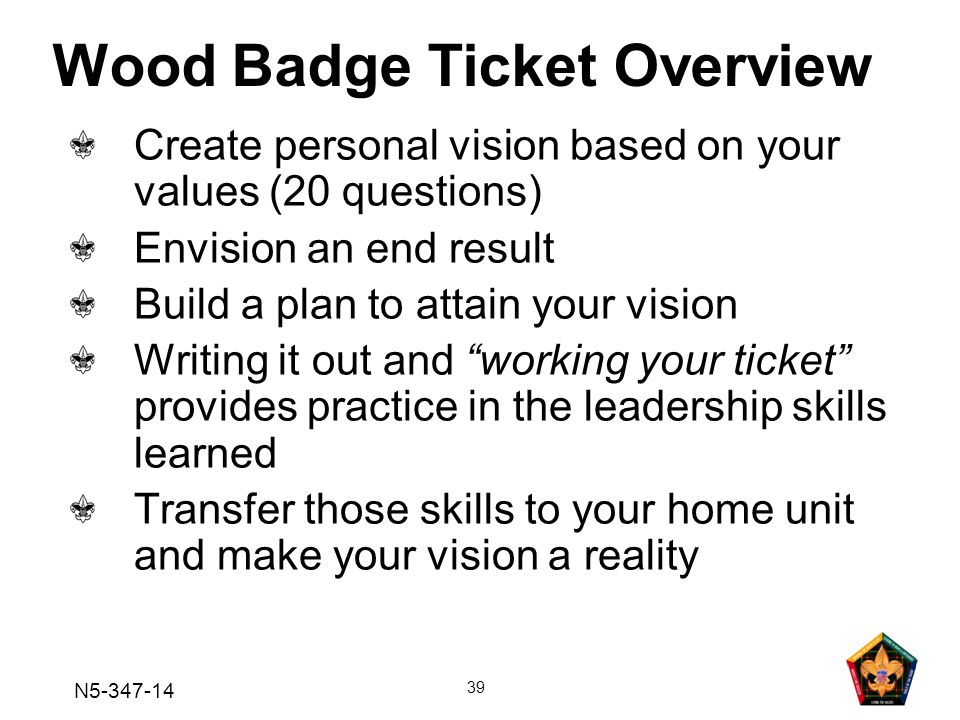 Wood Badge Ticket Overview