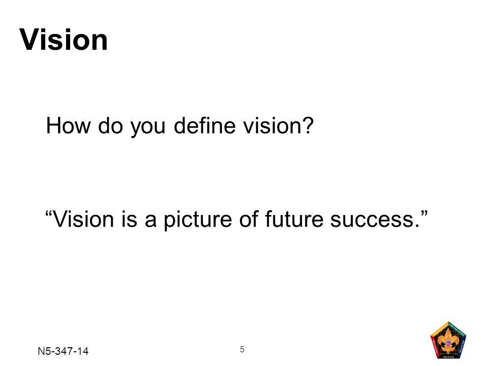 Vision How do you define vision