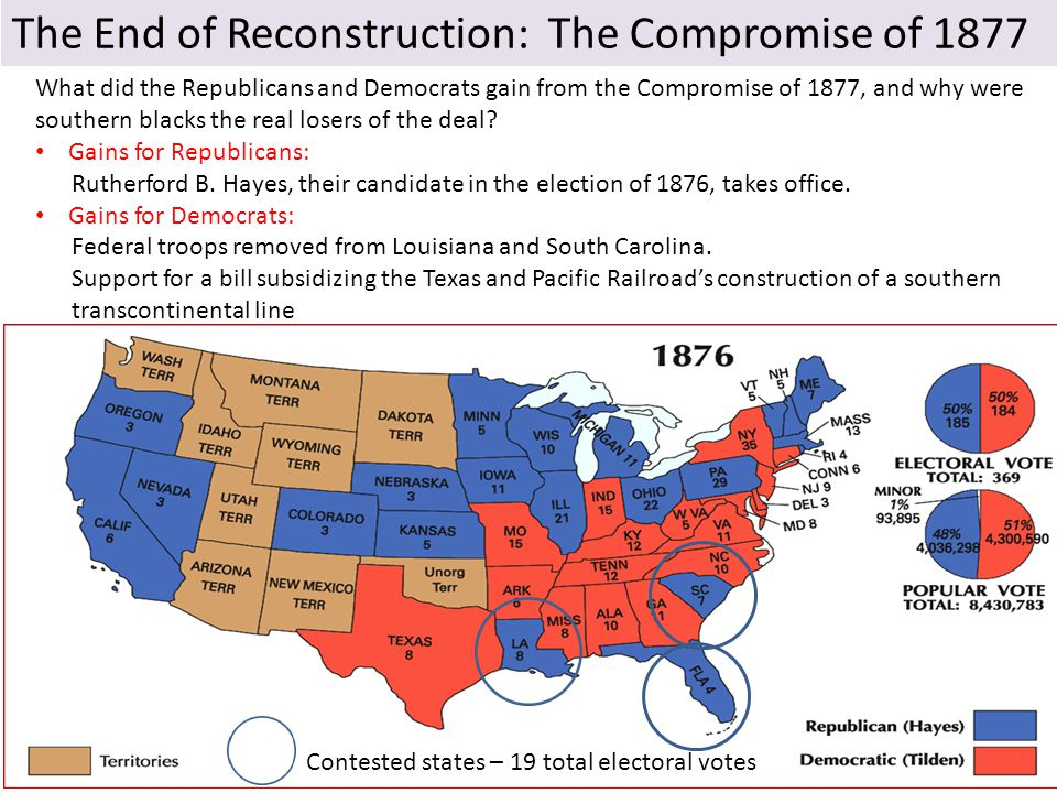 The End of Reconstruction: The Compromise of 1877