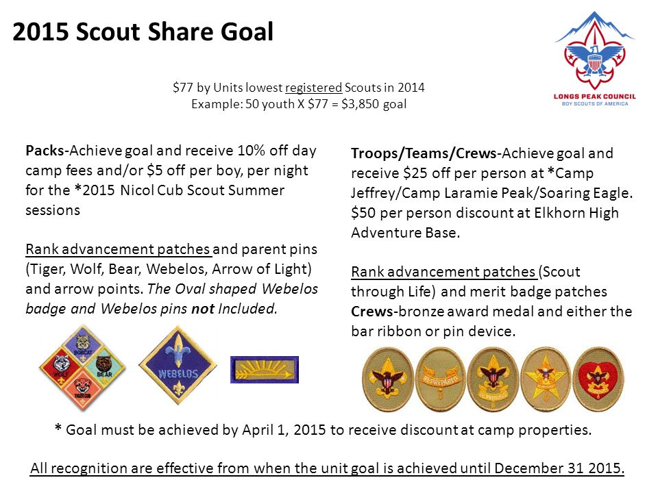 2015 Scout Share Goal $77 by Units lowest registered Scouts in 2014. Example: 50 youth X $77 = $3,850 goal.