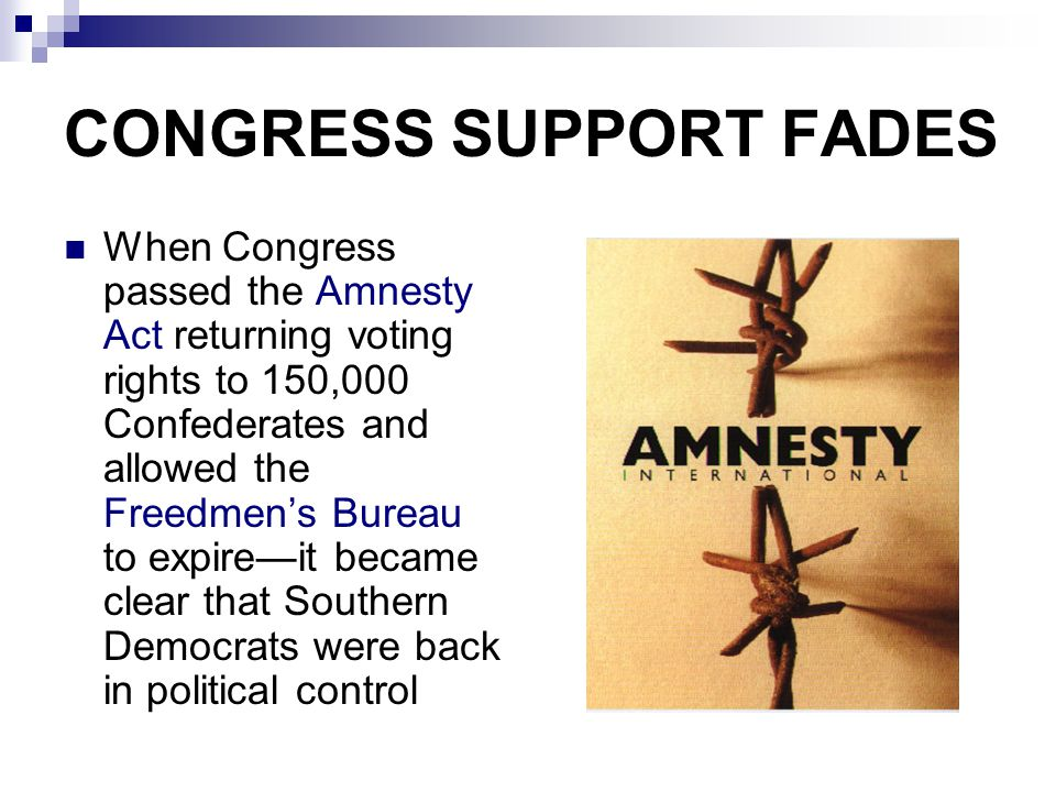 CONGRESS SUPPORT FADES