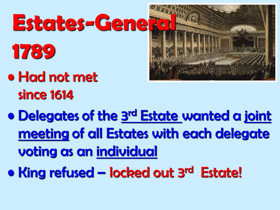 Estates-General 1789 Had not met since 1614