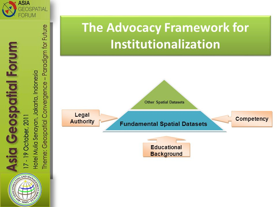 The Advocacy Framework for Institutionalization