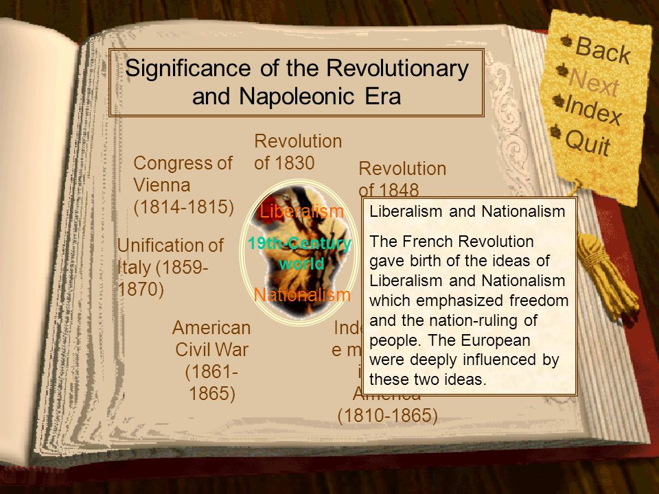 Back Significance of the Revolutionary and Napoleonic Era. Congress of Vienna (1814-1815) Revolution of 1830.