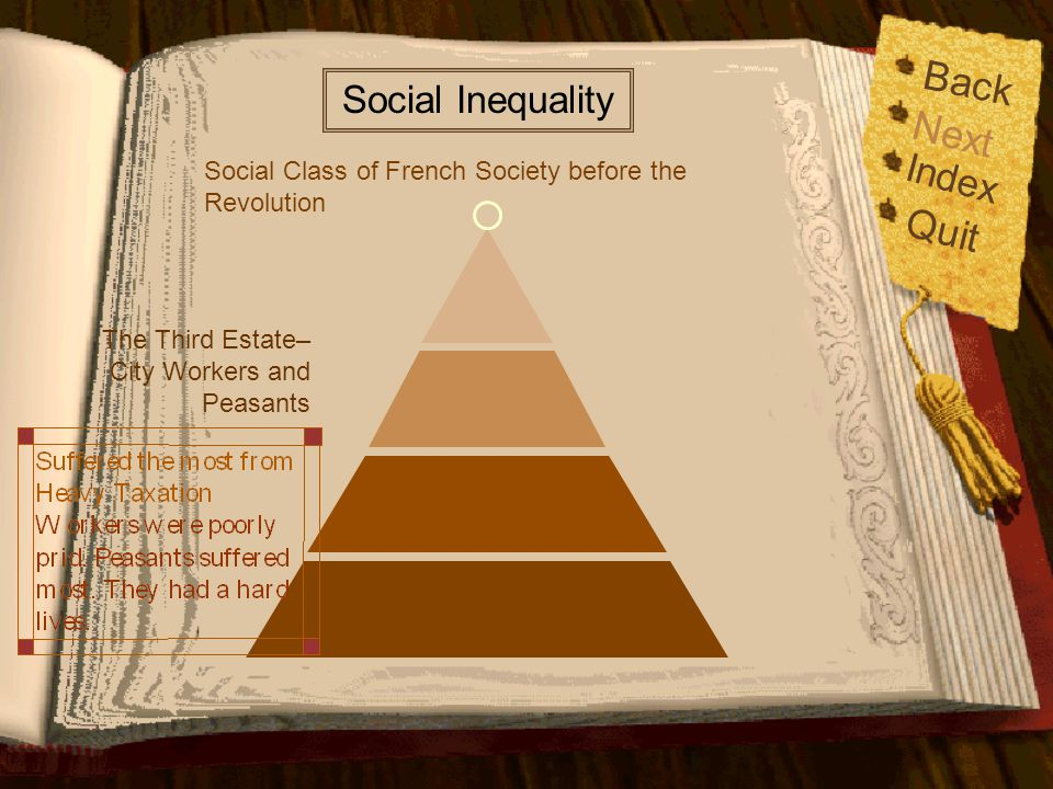 Back Next Quit Index Social Inequality