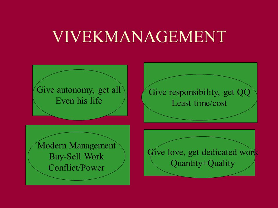 VIVEKMANAGEMENT Give autonomy, get all Even his life