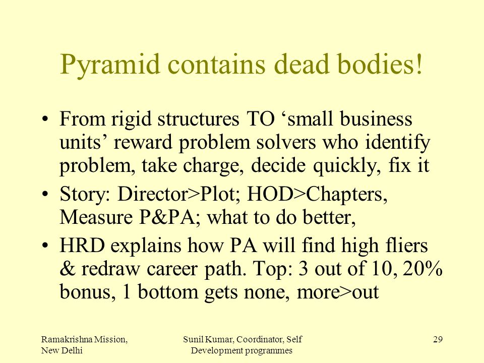 Pyramid contains dead bodies!