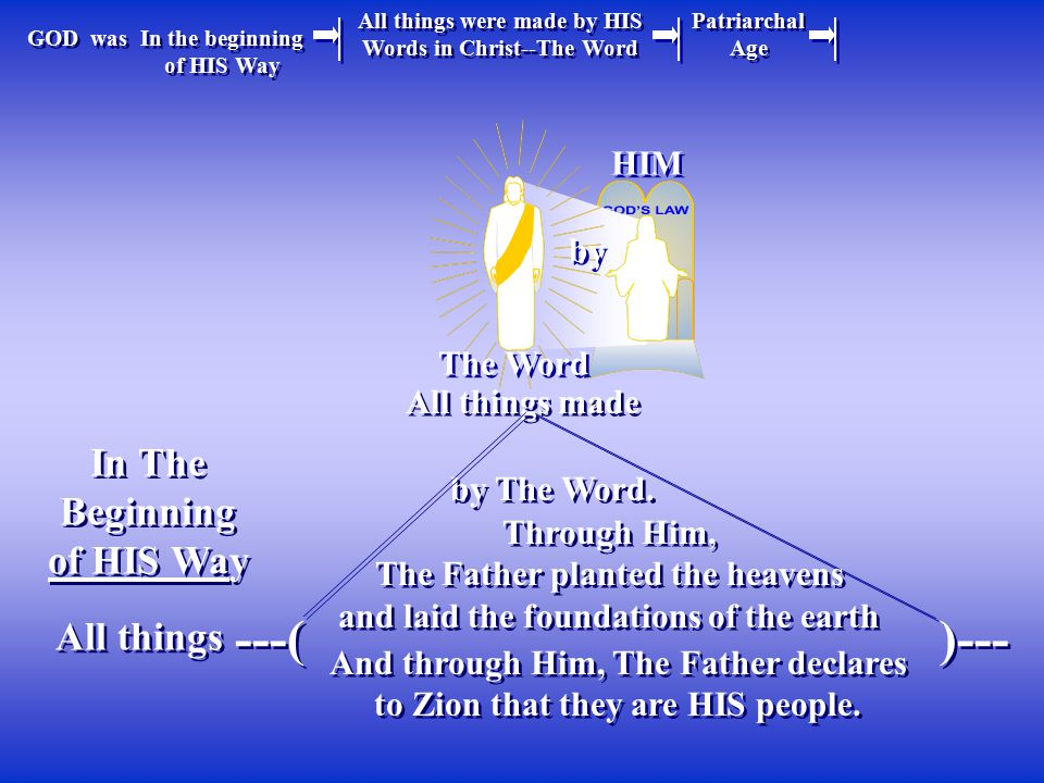 All things were made by HIS Words in Christ--The Word