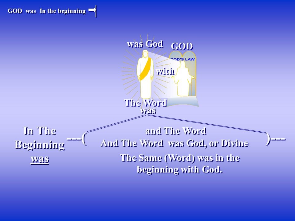The Same (Word) was in the beginning with God.