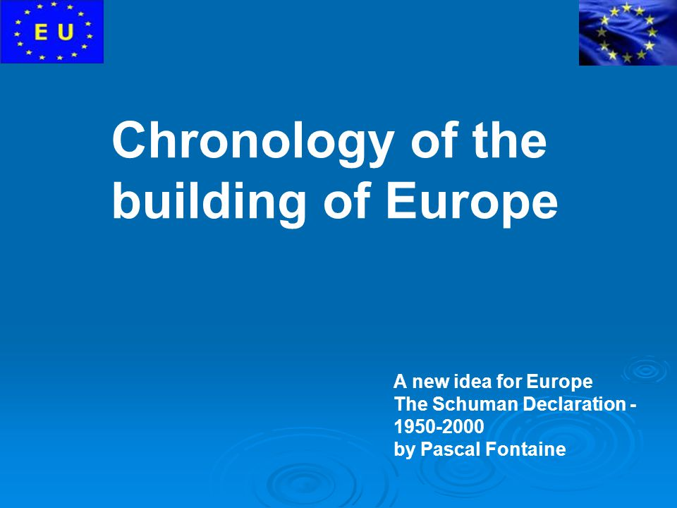 Chronology of the building of Europe