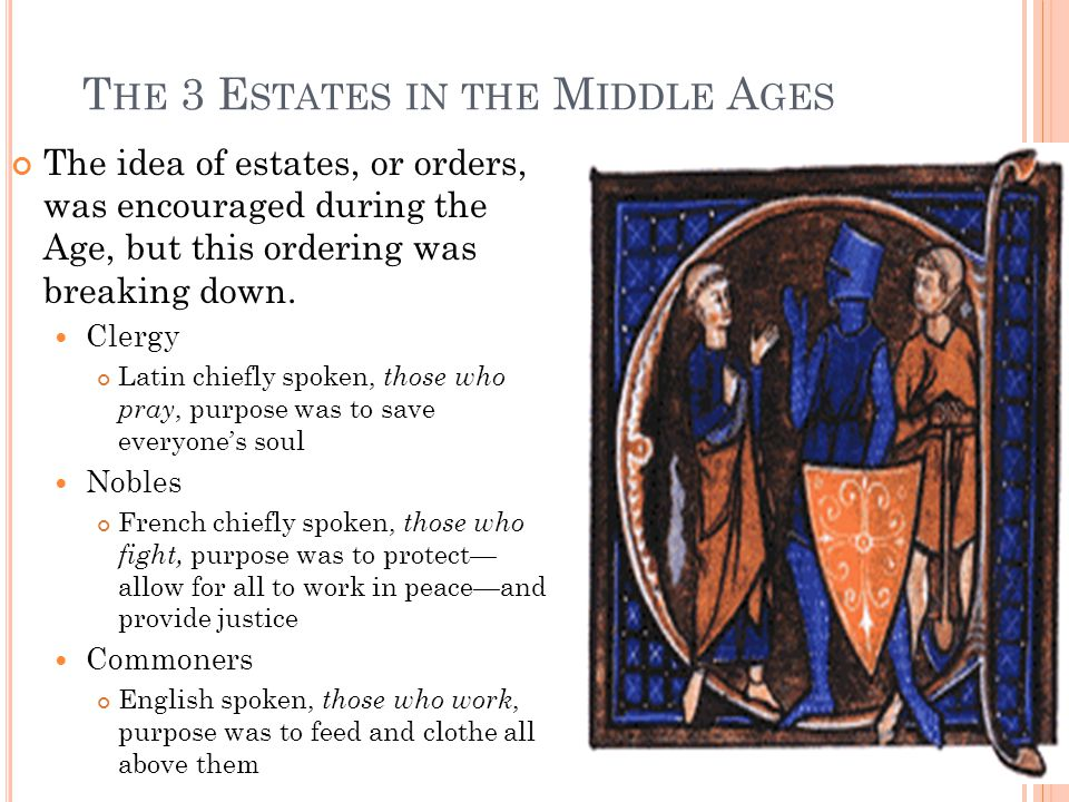 The 3 Estates in the Middle Ages