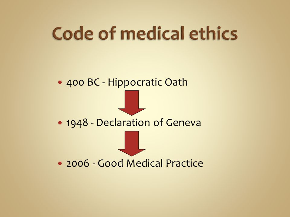 Code of medical ethics 400 BC - Hippocratic Oath
