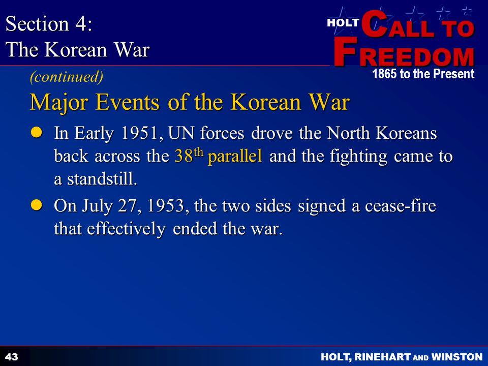 Major Events of the Korean War