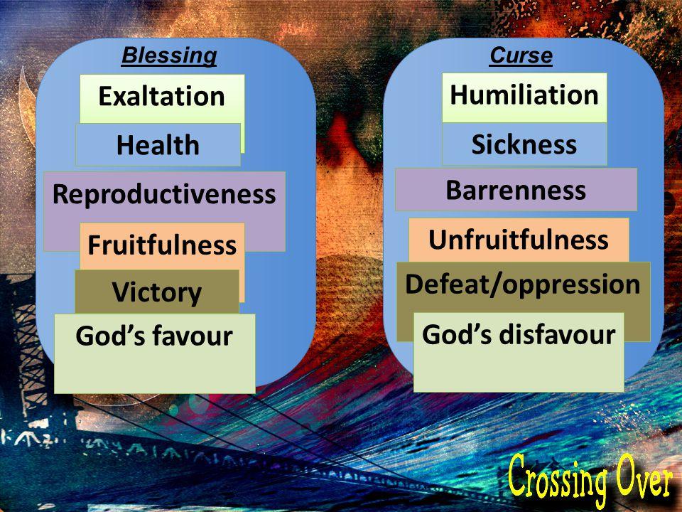 Exaltation Humiliation Health Sickness Barrenness Reproductiveness