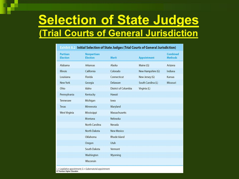 Selection of State Judges (Trial Courts of General Jurisdiction