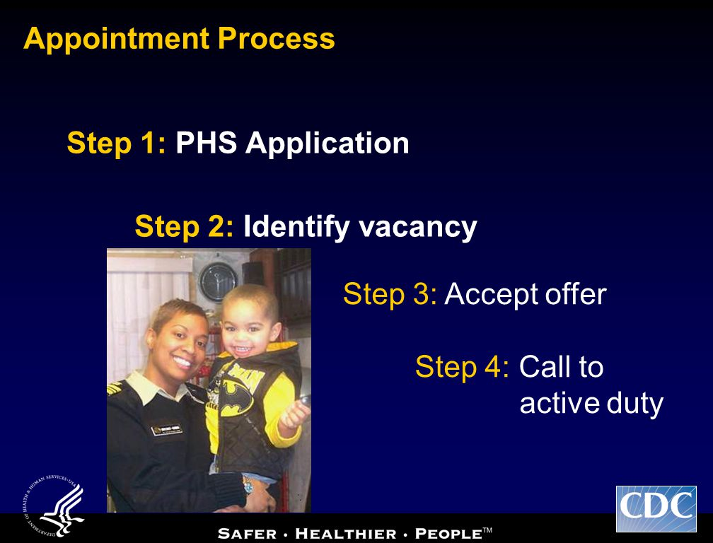 Appointment Process Step 1: PHS Application. Step 2: Identify vacancy. Step 3: Accept offer. Step 4: Call to.