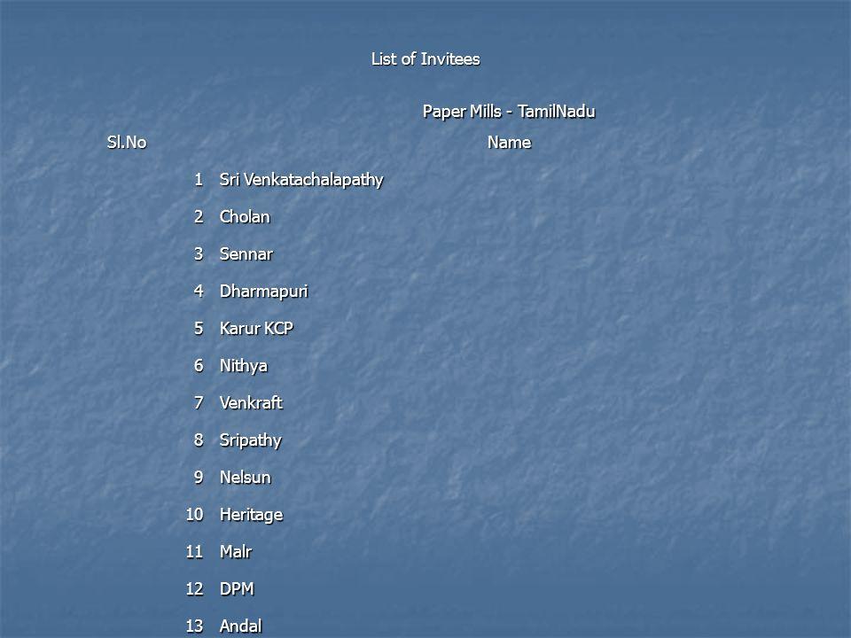 Paper Mills - TamilNadu
