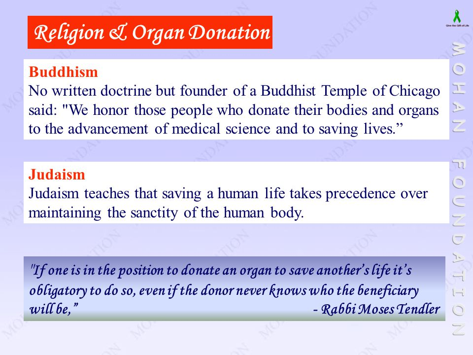 Religion & Organ Donation