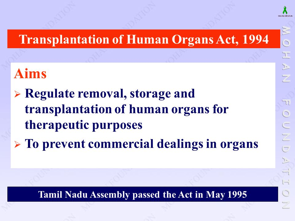 Aims Transplantation of Human Organs Act, 1994