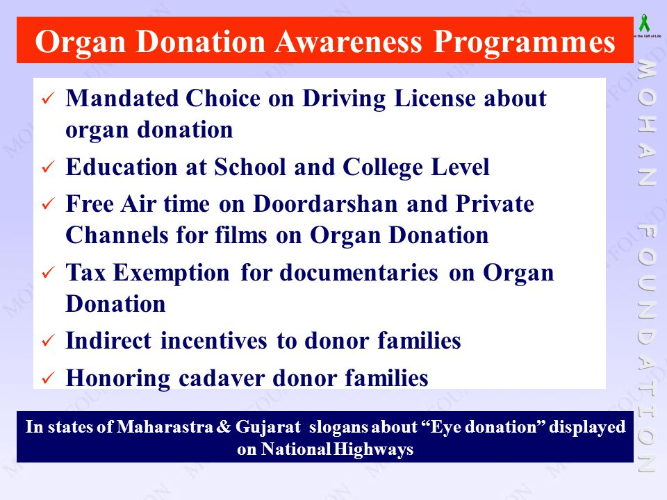 Organ Donation Awareness Programmes