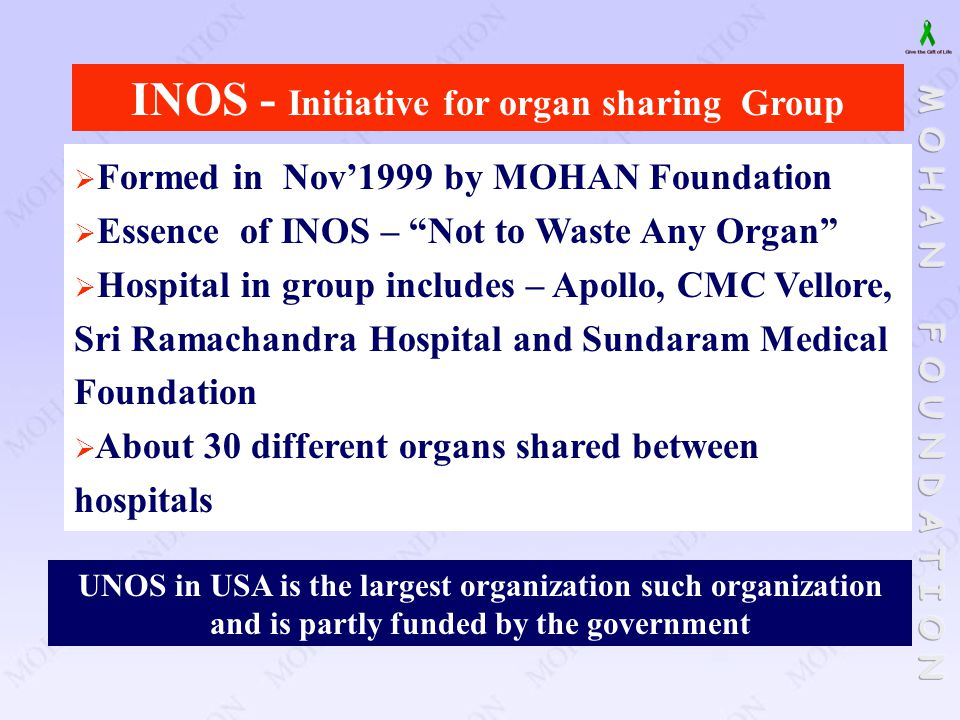 INOS - Initiative for organ sharing Group