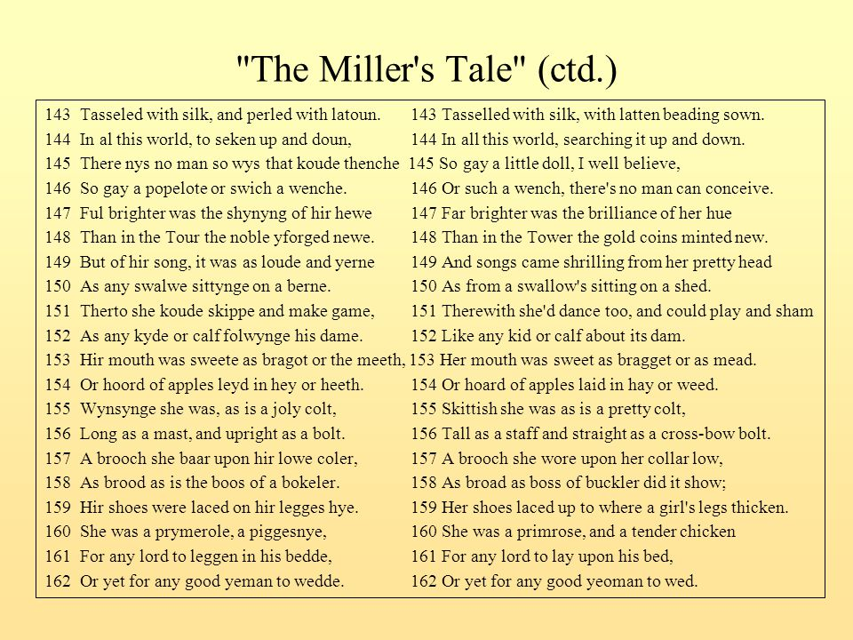 The Miller s Tale (ctd.) 143 Tasseled with silk, and perled with latoun. 143 Tasselled with silk, with latten beading sown.